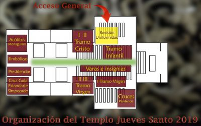 Plano de organización del Templo para el Jueves Santo 2019